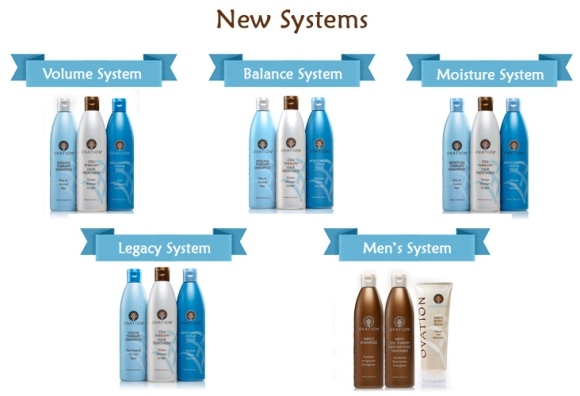 New Cell Therapy Systems by Ovation Hair